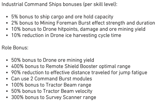 Eve Online Porpoise fitting traits
