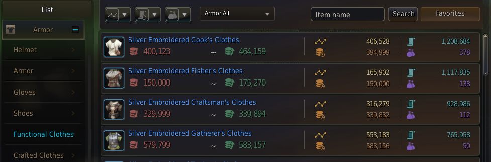 The functional clothes tab in BDO for life skill experience buffs